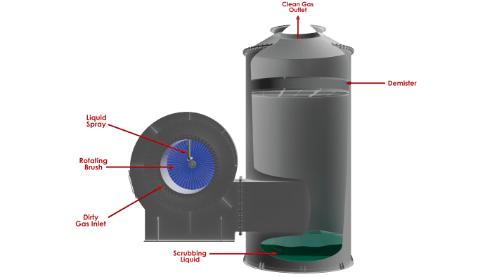 Becoflex BF Series diagram