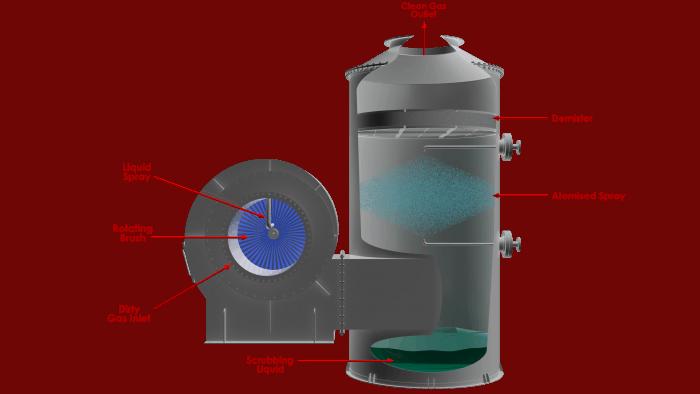 4 Atomised Spray