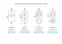 BECOVANE UNIT ARRANGEMENT OPTIONS