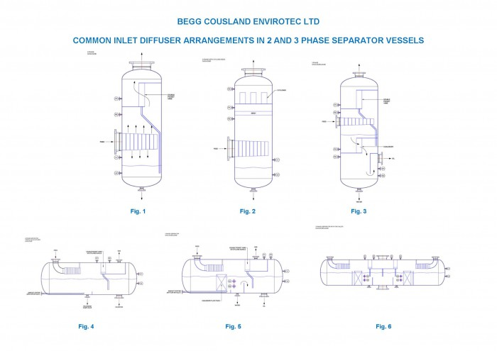 O&G INLET DIFFUSER VESSEL ARRANGEMENT OPTIONS