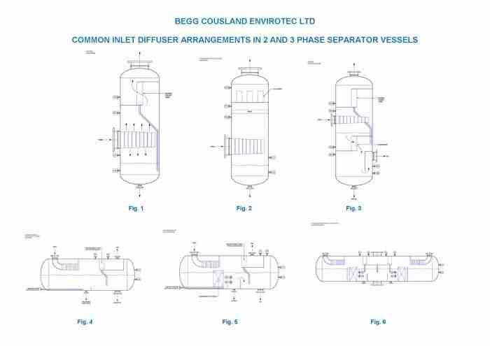 O&G INLET DIFFUSER VESSEL ARRANGEMENT OPTIONS