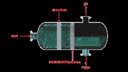 liquid liquid separator - Oily Wastewater Separator