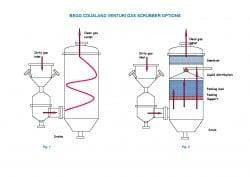Gas Scrubbers - arrangement options