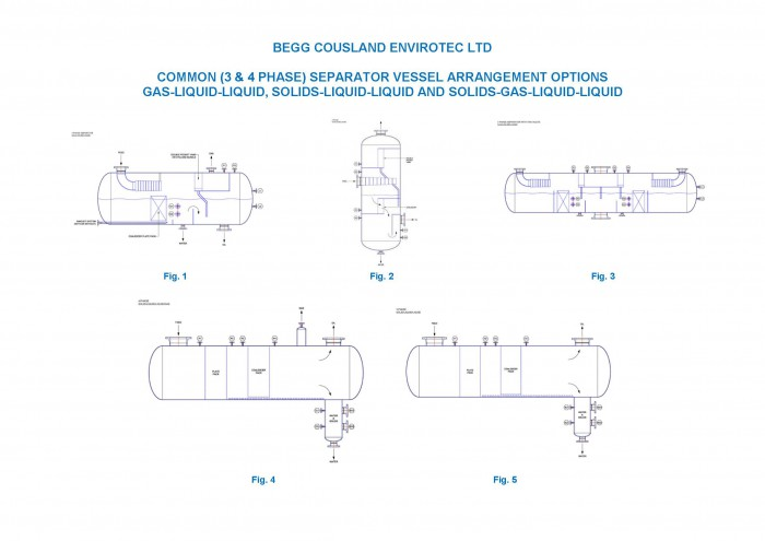 O&G G-L-L VESSEL ARRANGEMENT OPTIONS