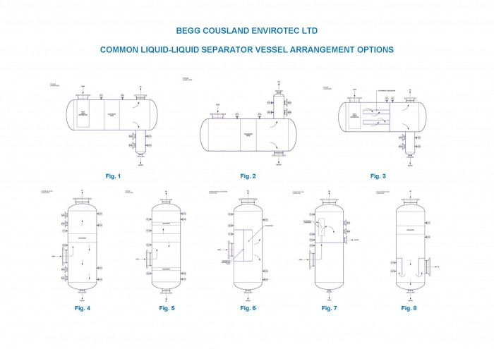 O&G L-L VESSEL ARRANGEMENT OPTIONS
