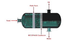 3 Phase Gas-Liquid-Liquid Separator Vessel with Coalescer and Vane Pack or Demister