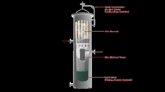 Vertical Filter Separator