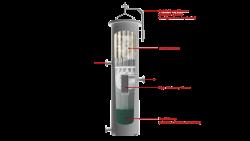 Gas-Liquid Separator Vessels with Vane Packs or Demisters