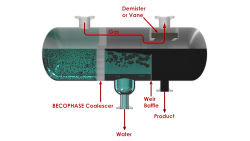 Gas-Liquid Separator Vessel Options with Coalescer Cylinders and Vane Pack